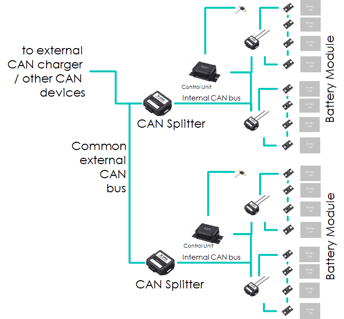hot-swap-scenario