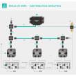CNC03 – Connection cable (30cm, 100cm, xx cm by request)