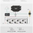 G1 Bus Bar Dual Range Current Sensor